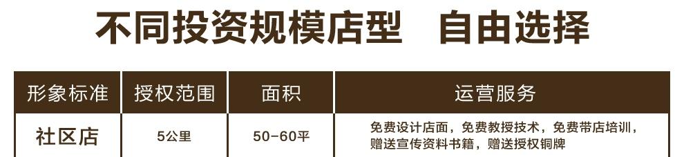 坤福堂小儿推拿馆——不同投资规模店型