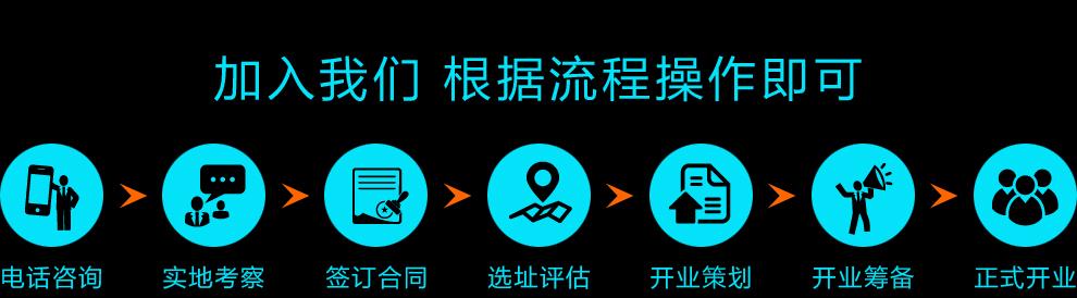 摩邦按摩椅体验店_加盟流程