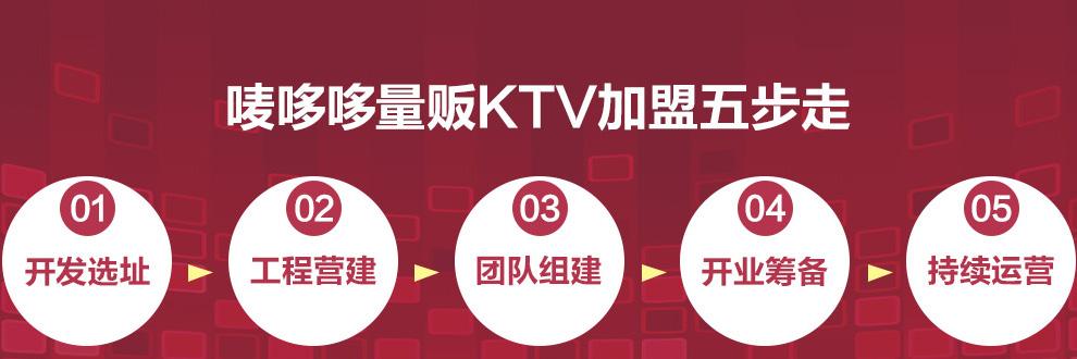 唛哆哆KTV--加盟五步走