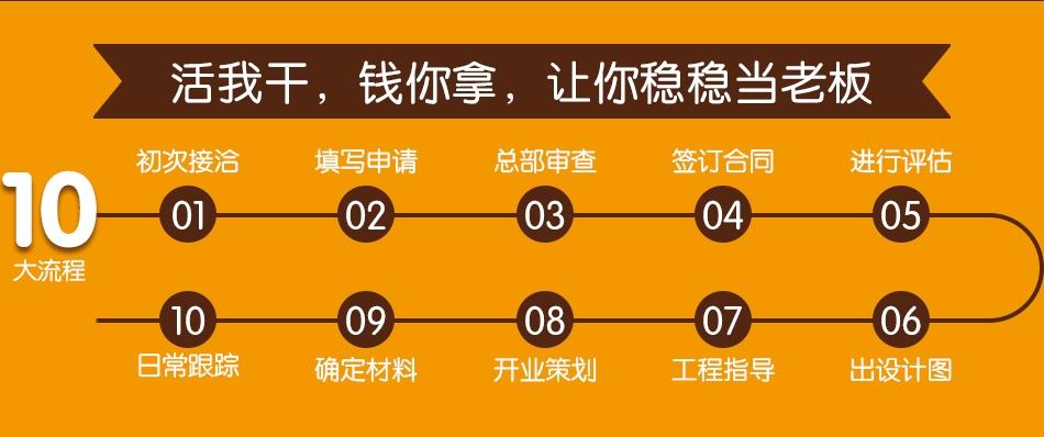 偶鱼火锅--加盟流程