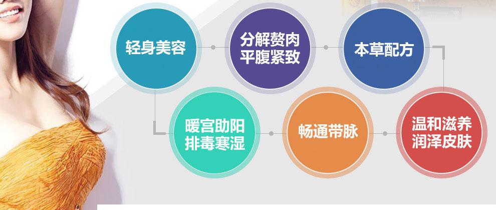 香港曲线美--产品特效