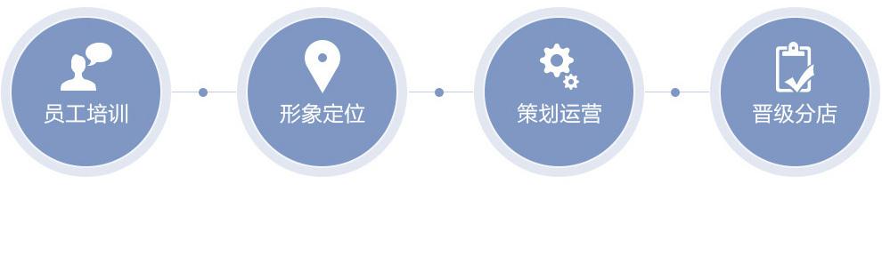 香港曲线美--引领中国肥胖1.2亿群体脱胎换骨