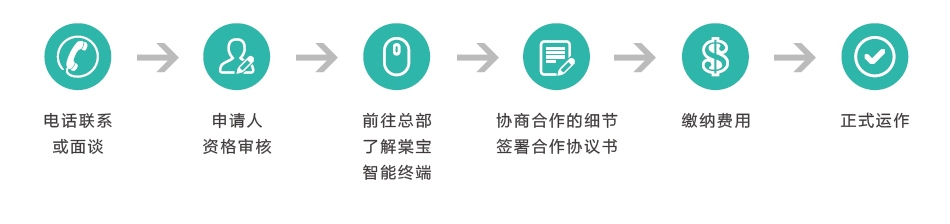 棠宝社区智能终端——加盟流程