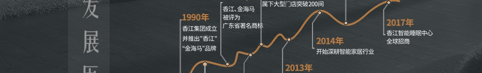 香江智能睡眠中心——发展历程