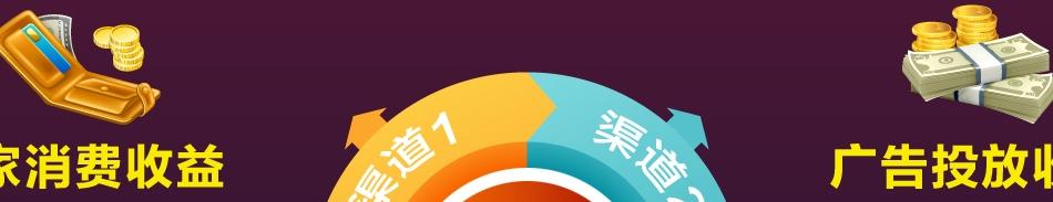 喜扣游戏共享平台——收益渠道