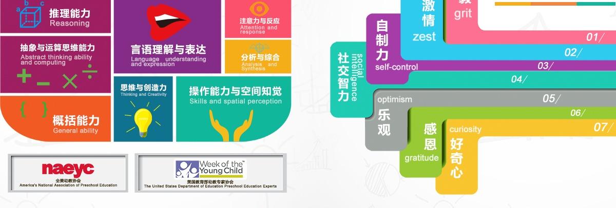 优贝乐--全球儿童思维教育领导品牌