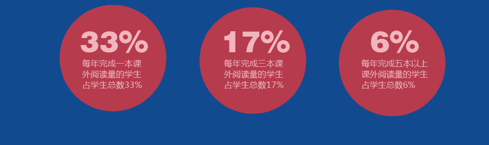 智慧蓝高效阅读--全球加盟网